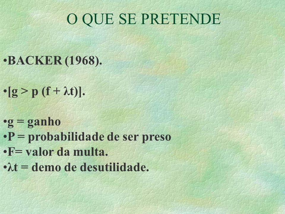 O QUE SE PRETENDE BACKER (1968). [g > p (f + λt)]. g = ganho